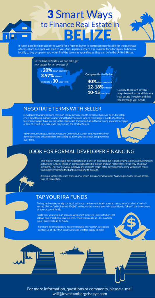 Three Smart Ways to Finance Real Estate in Belize Infographic Design